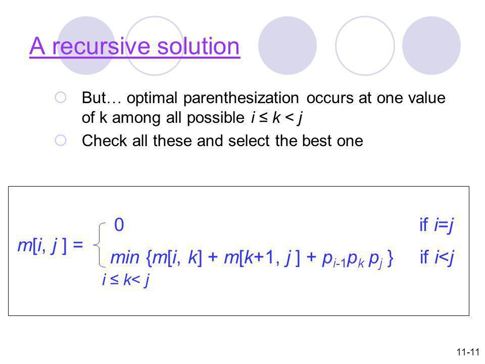 A recursive solution 0 if i=j m[i, j ] =